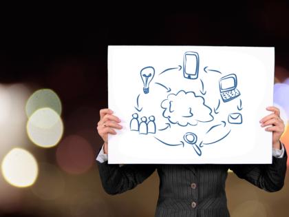 social media content marketing poznań