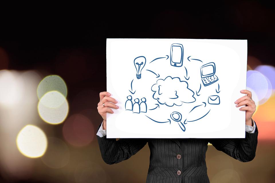 Jak zbudować zaangażowanie w mediach społecznościowych?
